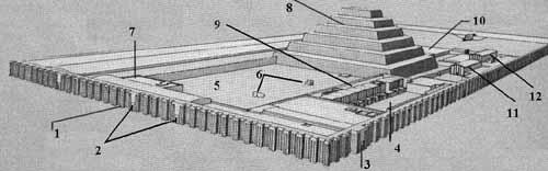 Reconstrucción del recinto piramidal Baines, John & Malek, Jaromir. Egipto, Dioses, Templos y Faraones. Barcelona 1988
